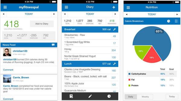 MyFitnessPal Calorie Counter App
