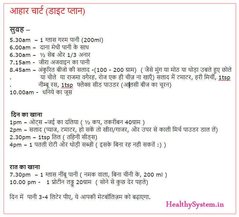 Diet Chart Hindi Seema